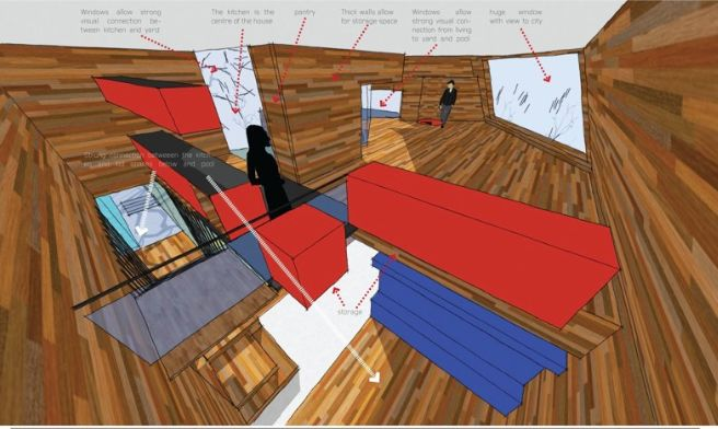 Reid house, internal sketch, use of exaggerated and block colour, blacked out figure to show scale, labelling to show rooms and use of spaces.  http://www.maynardarchitects.com/Site/houses/Pages/Reid_House.html#0
