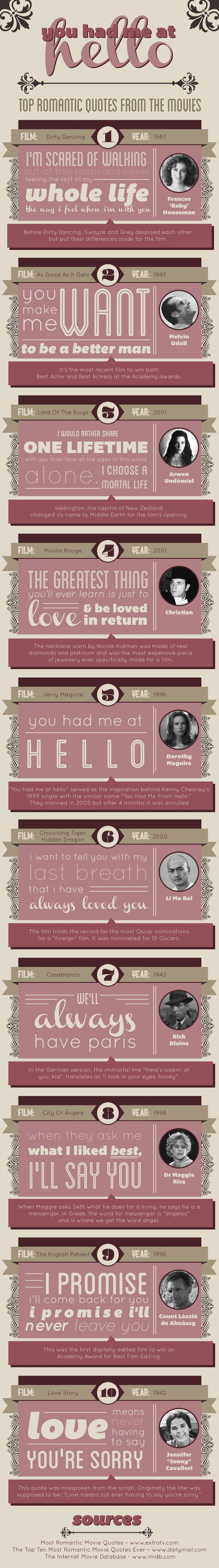 Top #Love #Quotes From the #Movies #Infographic