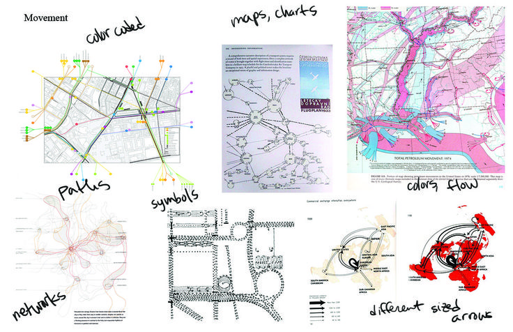 70 Best Urban Planning Diary Journal Images On Pinterest Urban Design Plan Urban Planning And