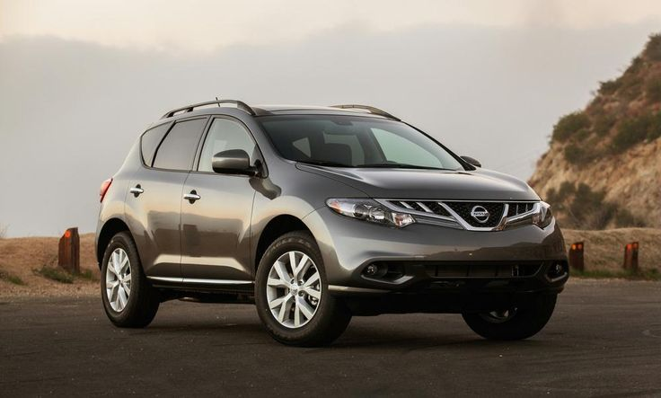 Top Rated Suvs