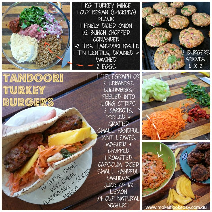Tandoori Turkey Burgers, Adjust tandoori paste to suit.   Swap out the turkey for chicken, lamb or pork. Freeze half of the burgers before cooking to thaw and cook another day. #burger #easymeals #kidsfood