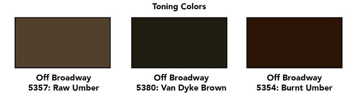 """Manufacturing Ramshackle and Distressing """"Fences"""" - Scenic artists at Arizona Theatre Company explain how they used Rosco Off Broadway Paints to tone & age their set for a production of """"Fences."""""""