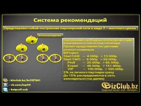 BizClub Что такое бизнес клуб Короткая презентация клуба   инвестиции