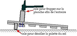 Conseil de base pour fabriquer vous aussi des meubles à partir de bois de palettes / Basic advice to build your own pallets furniture