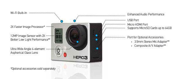 Go pro héros 3 et en très bonne état avec caisson étanche et perche télescopique Possibilités accessoire :  caisson anti-choc ouvert, caisson étanche   flotteur (pour nage aquatique), perche télescopique. #Location caméra numérique #GO PRO 3 + accessoires #Saint-Cyr-sur-Mer (83270)_http://www.placedelaloc.com/location/multimedia-high-tech/camera-numerique-gopro