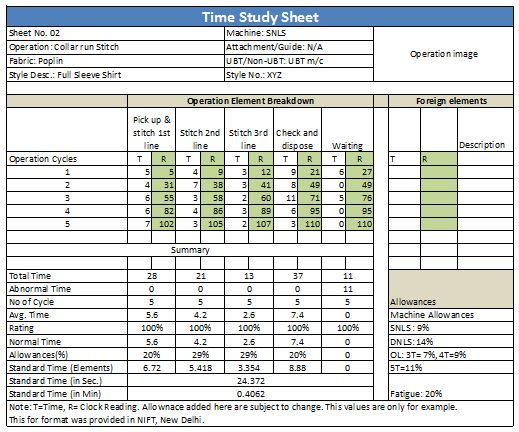 Time Study Worksheet Worksheets For School - Motorobilia