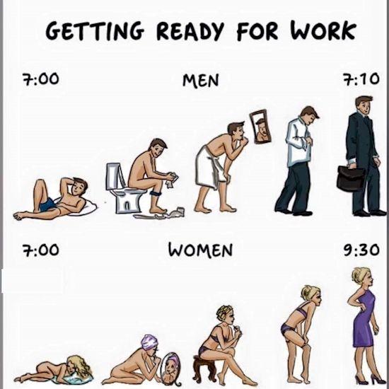 Otto immagini che dimostrano la vera differenza tra uomo e donna - Blog.it