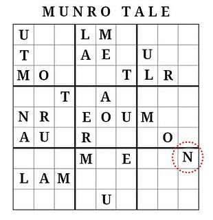 Writing award won by alice munro crossword