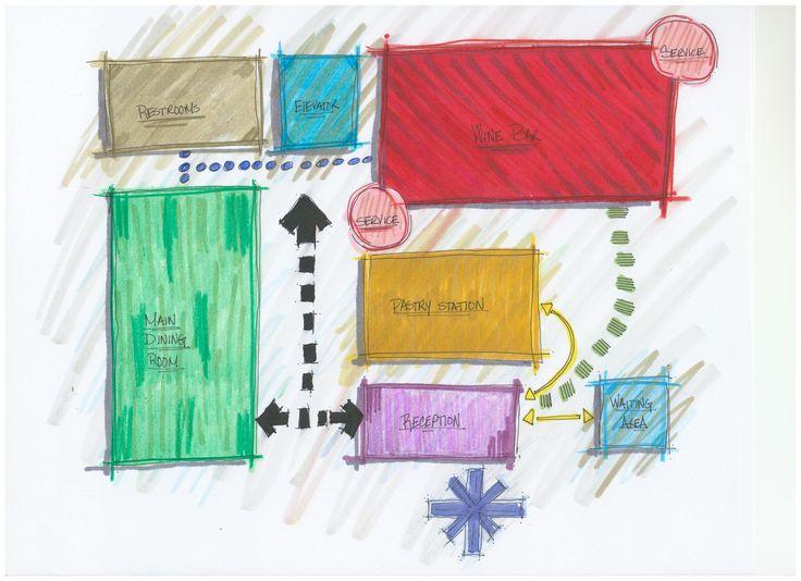 adjacency-diagram-7-30-11.jpg (3507×2547)