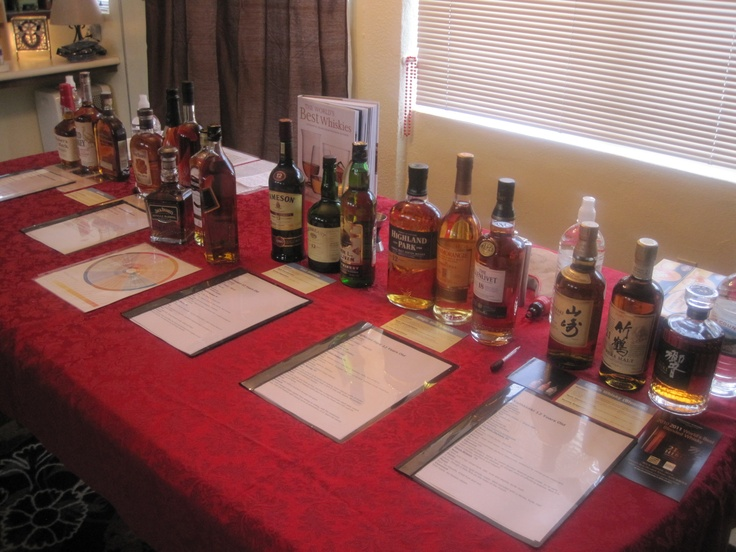 Whiskey tasting party! Was very successful and a lot of fun!