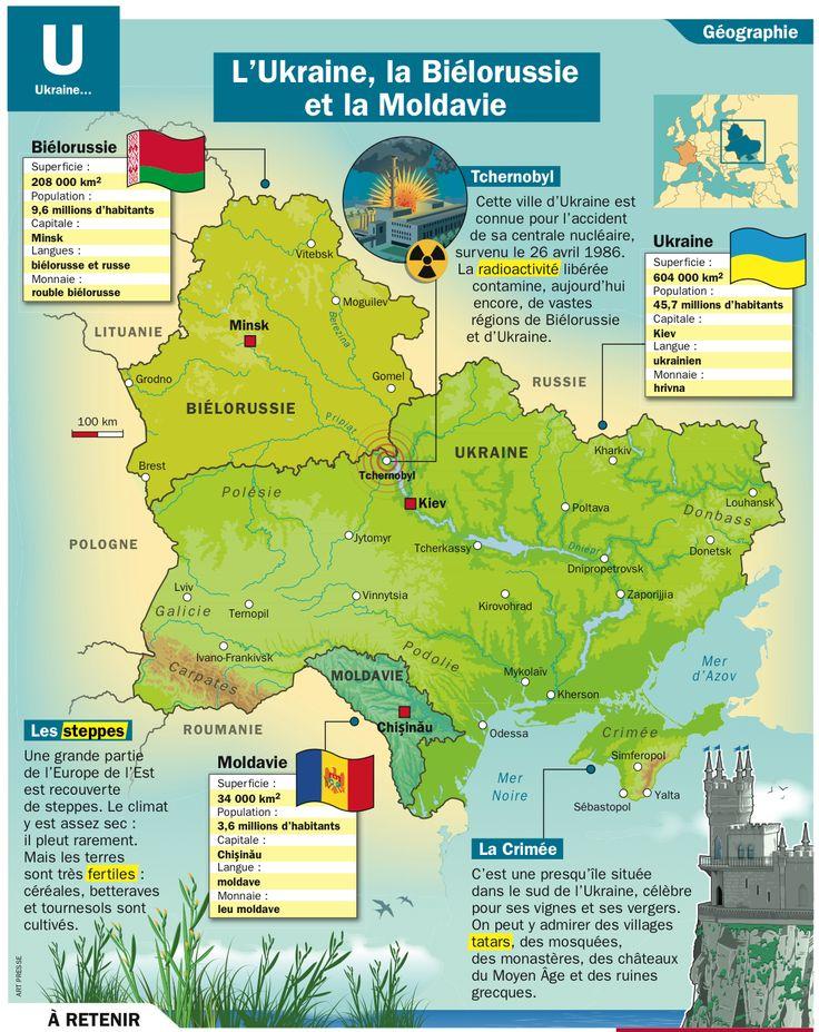 Fiche exposés : L'Ukraine, la Biélorussie et la Moldavie