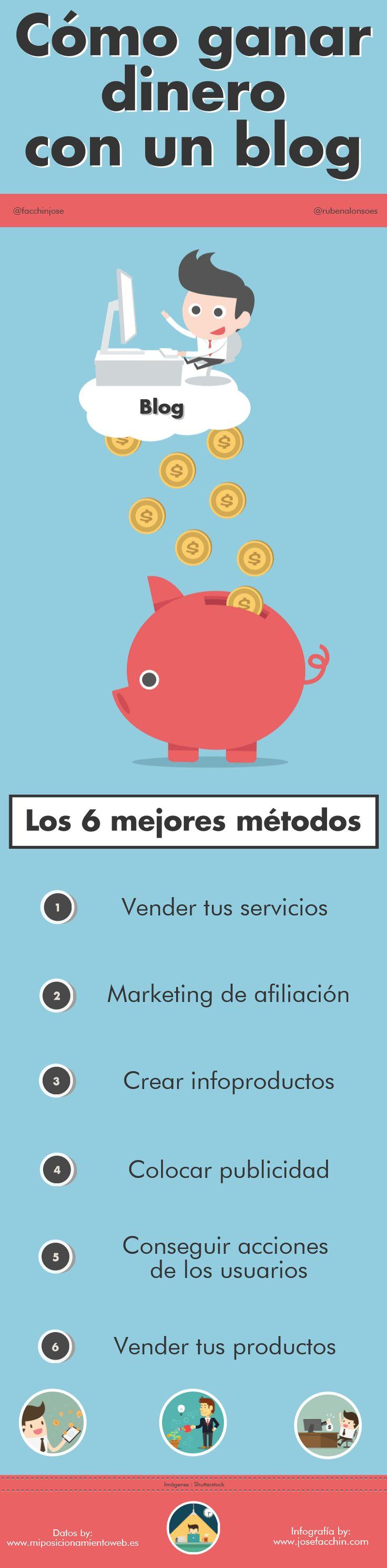 6 mejores métodos para ganar dinero con tu Blog #infografia #infographic #socialmedia
