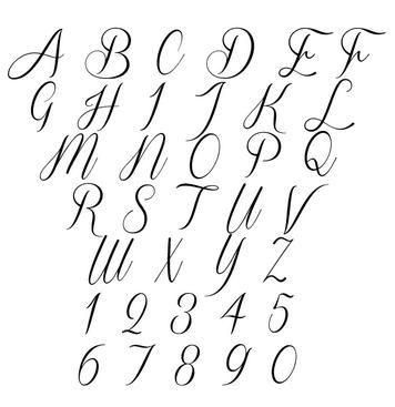 Plantillas de letra cursiva - 6 pasos (con imágenes)