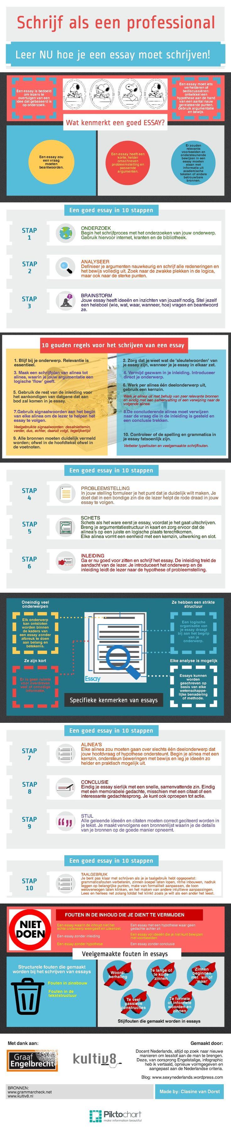 Hoe schrijf ik een essay? Een infographic gemaakt met piktochart. De Engelstalige versie vind je verderop op dit bord. Ik heb die infographic vertaald, vormgegeven en bewerkt. Hij is geschikt om te gebruiken in de bovenbouw van het vwo en in het hbo. Veel succes ermee!