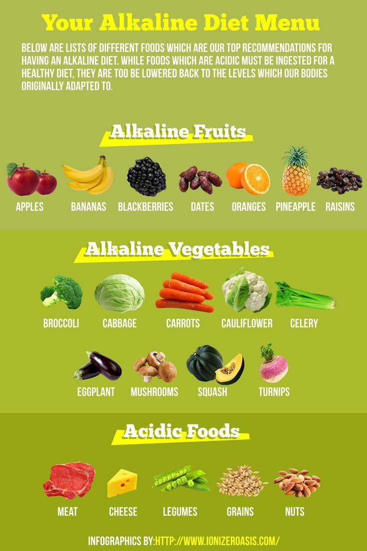 Alkaline Diet Menu http://www.ionizeroasis.com/pages/choosing-a-proper-alkaline-diet-menu.html