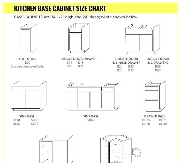 Nice Cabinet Sizes 4 Kitchen Cabinets Dimensions Standard How We Painted Kitche Cabi In 2020 Kitchen Cabinet Dimensions Kitchen Cabinet Sizes Kitchen Base Cabinets