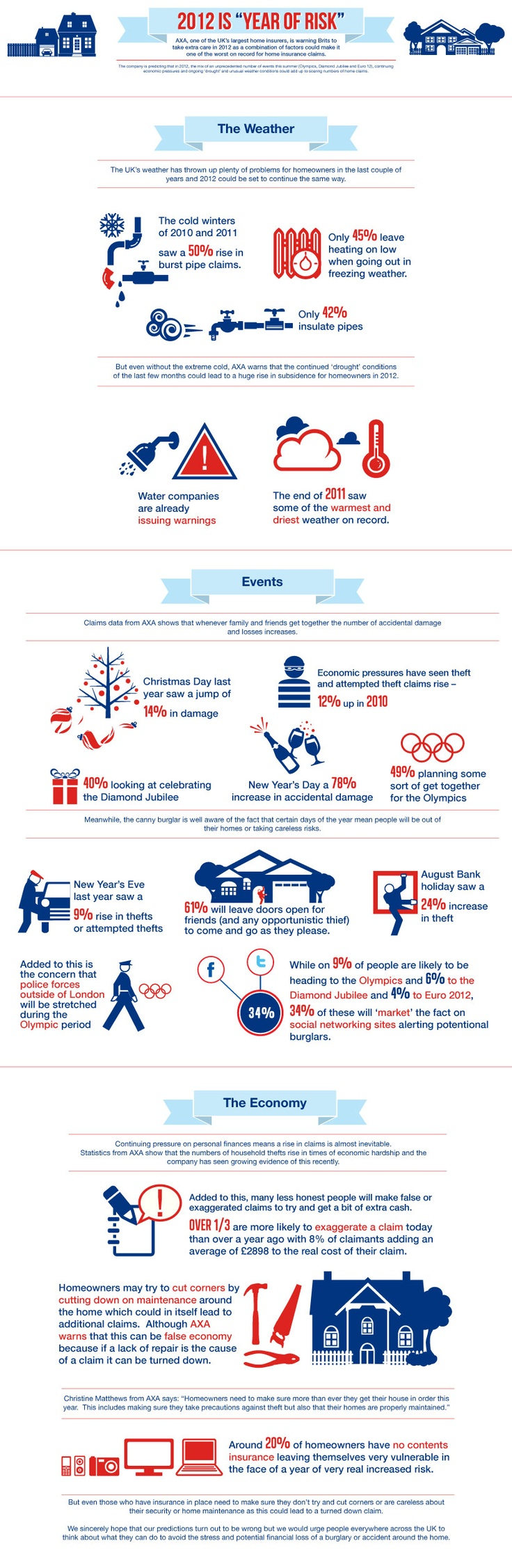 AXA - 2012 Year of RiskVagrant Website, Infographic
