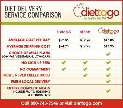 diet food delivery