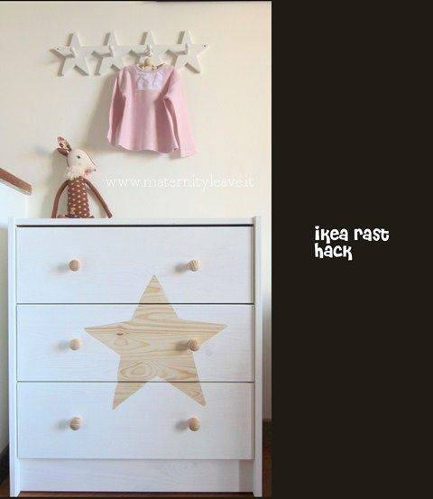 Ideas para personalizar la cómoda Rast de Ikea. ~ The Little Club. Decoración infantil para bebés y niños.
