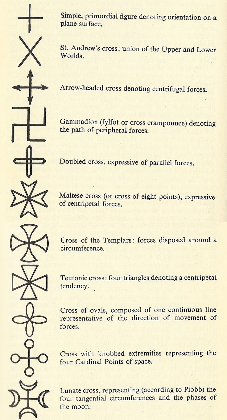 cross symbology