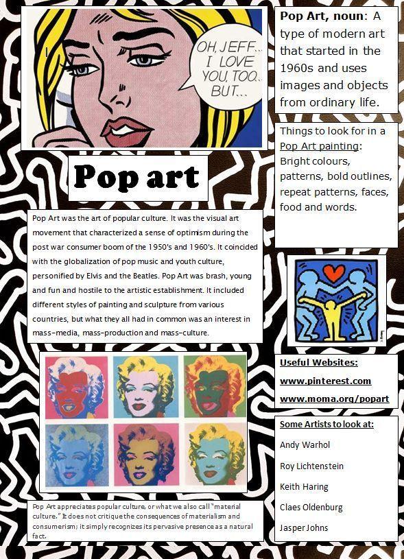 Pop Art For Kids Arthistorytattoo Kunst Voor Kinderen Kunstgeschiedenis Kunstlessen