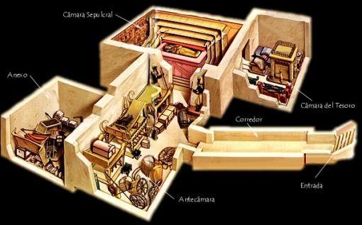 Ricostruzione Tridimensionale della Tomba del Re Tutankhamon