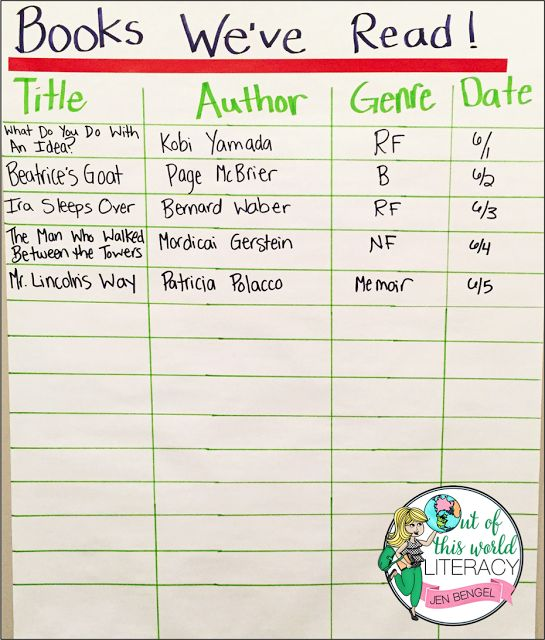 Interactive read aloud lesson plans 2nd grade 1000 ideas for Interactive read aloud lesson plan template