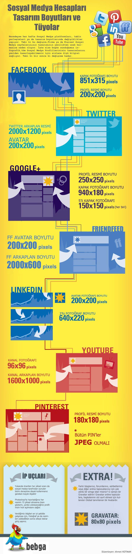 Sosyal Medya Hesaplarının Tasarım Boyutları.