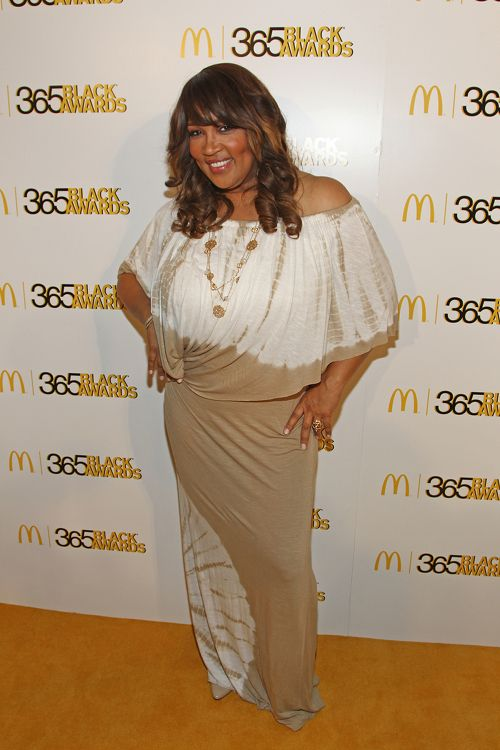 #Plus-Size Summer Gown Dressing| Comedienne #Kym Whitley