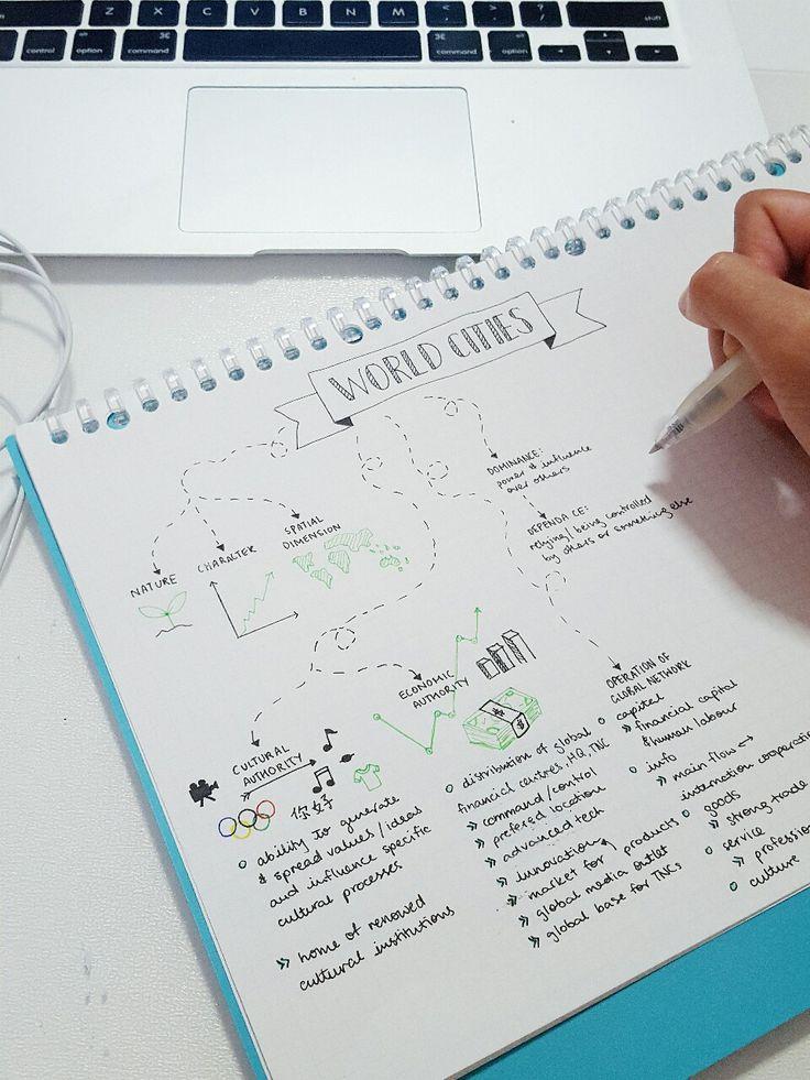 studyparadise: 8.12.15 geografia mindmaps