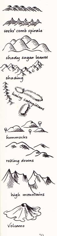 Map symbols for mountains