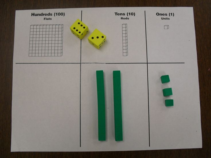 Place value: Race To 100. Roll the dice, add base ten pieces to your mat, trading up as needed, until one person gets to 100