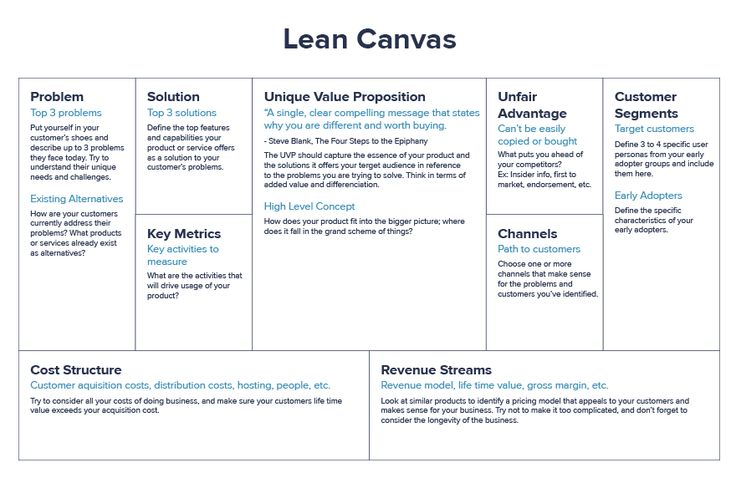 Lean Canvas  Design Toolkit    Template