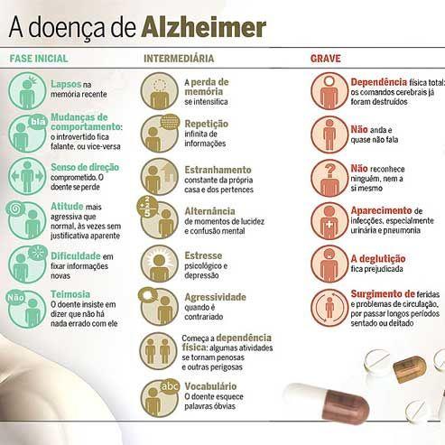 Mal de Alzheimer 2