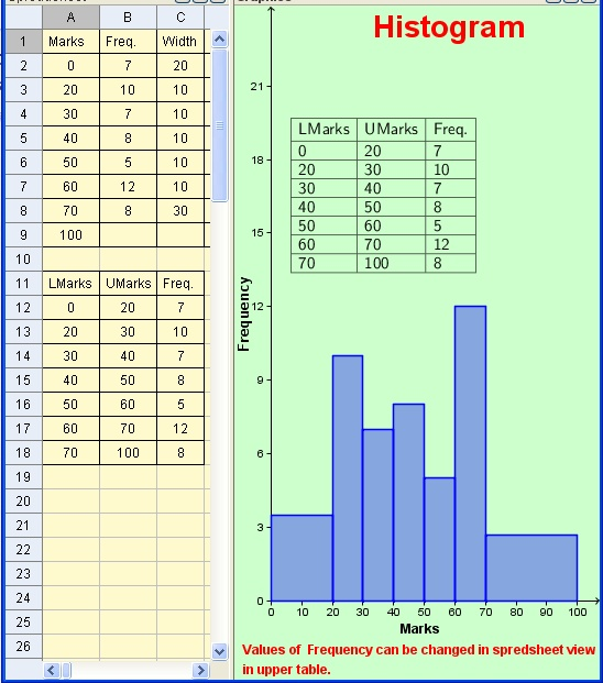 pre algebra histogram worksheet answers stem and leaf plot to histogram matching game. Black Bedroom Furniture Sets. Home Design Ideas