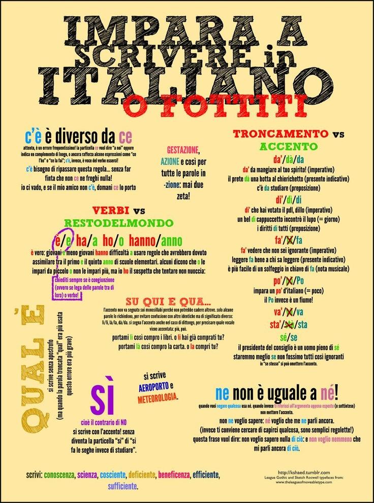 Impara l'Italiano o fottiti