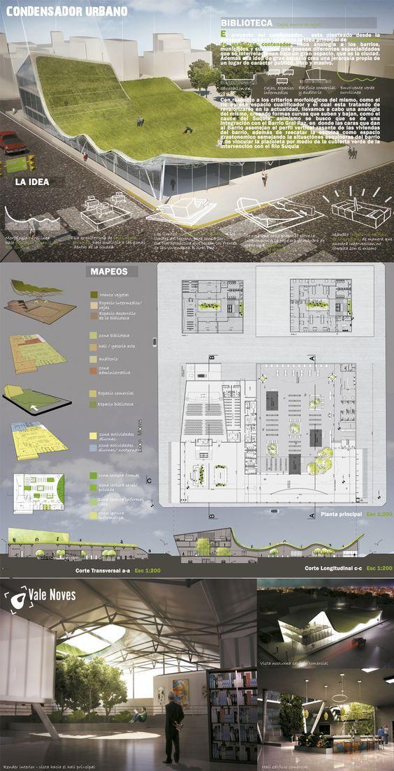Architecture Layout Presentation , illustration Diseño Visual en la expresión del Proyecto Arquitectónico: