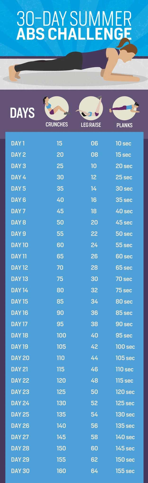 30-Day Summer Abs Challenge   In the photo below you have all details :