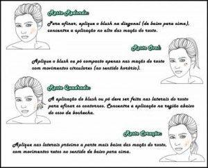 informações para tipos de rosto ideais