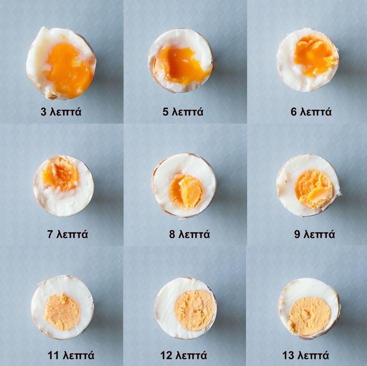 Πόσες φορές προσπαθούμε να πετύχουμε το τέλειο βράσιμο αυγού αλλά ποτέ δεν το πετυχαινούμε ακριβώς?    Για να μην σπάνε τα αυγά όταν τα βράζουμε πρέπει να είναι σε θερμοκρα...