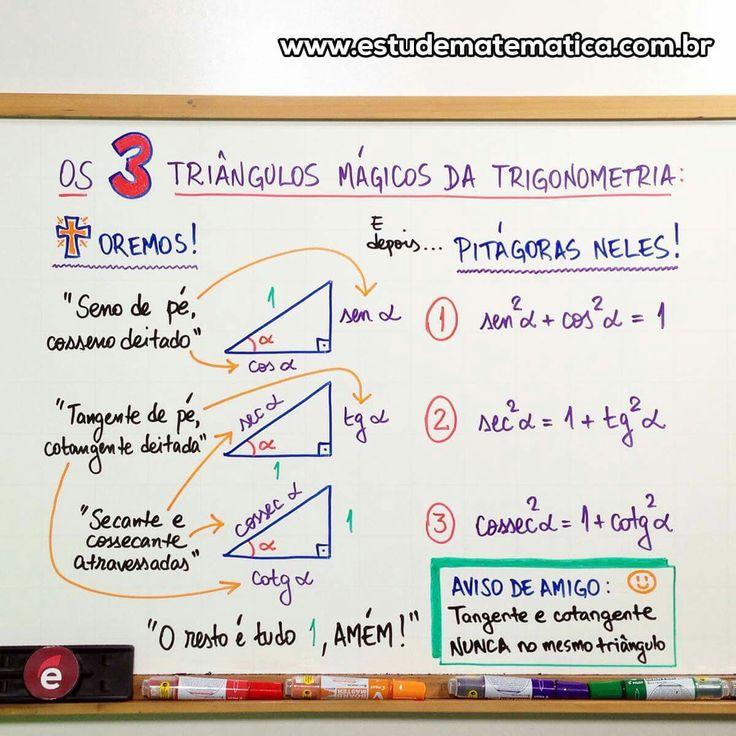 Mapa mental de trigonometria 3