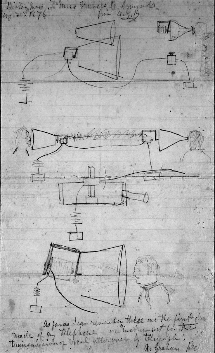 Can you believe that the telephone started as this simple drawing by Alexander Graham Bell in 1876? (via loc.gov)