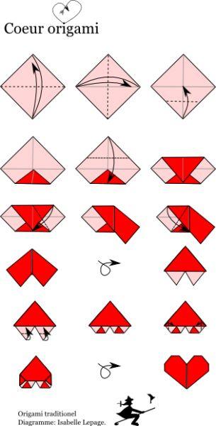 tuto origami coeur facile