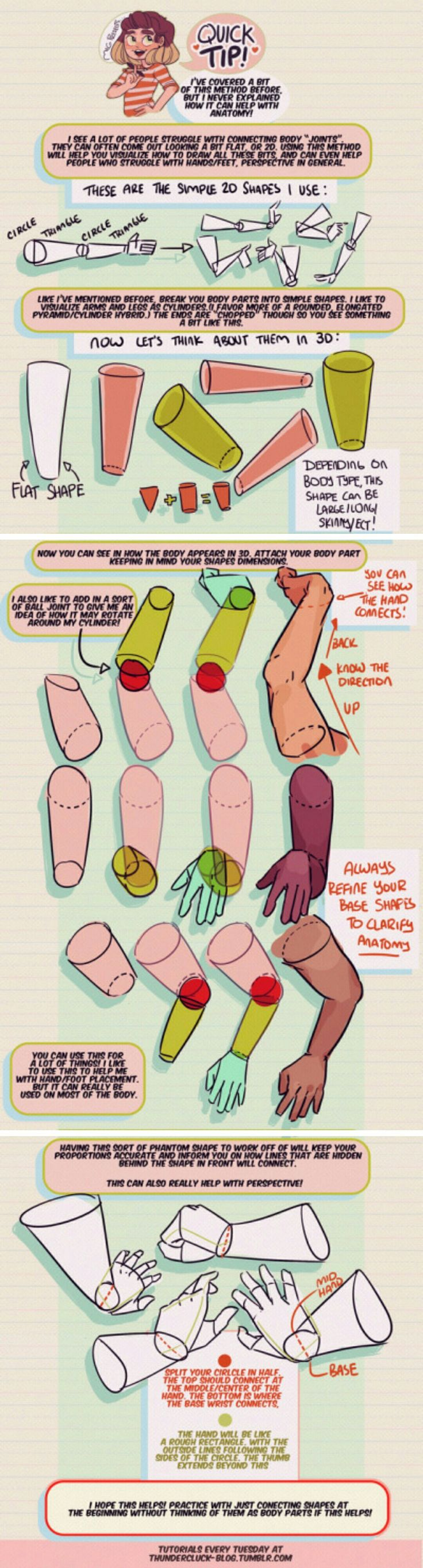A quick tip to drawing limbs.