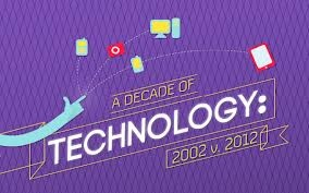 it's hard to keep track of how phones, digital cameras, music players and personal computing devices have changed over the years. An interactive infographic by the HSN Electronics Shop gives us some insight by detailing a decade of tech from 2002 to 2012; it compares the following devices.