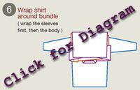 Bundle wrapping method for packing clothes--reduce creases & wrinkling