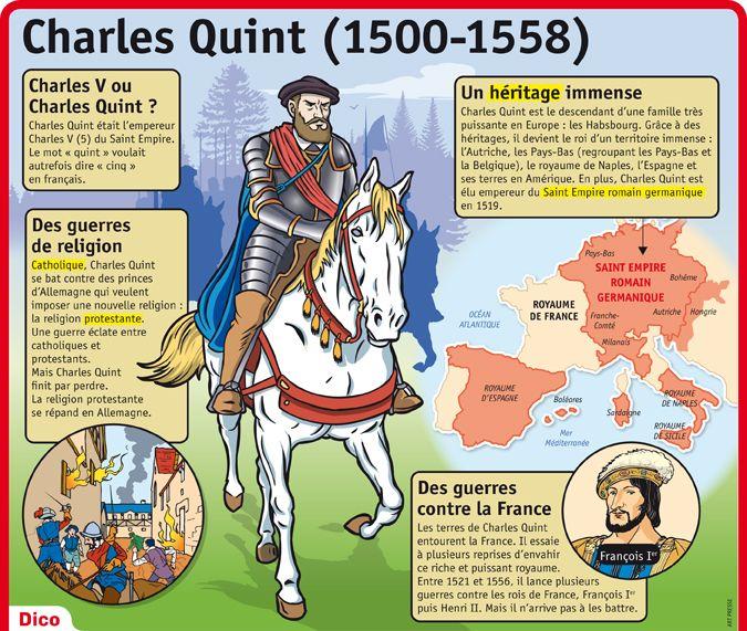 Fiche exposés : Charles Quint (1500-1558)