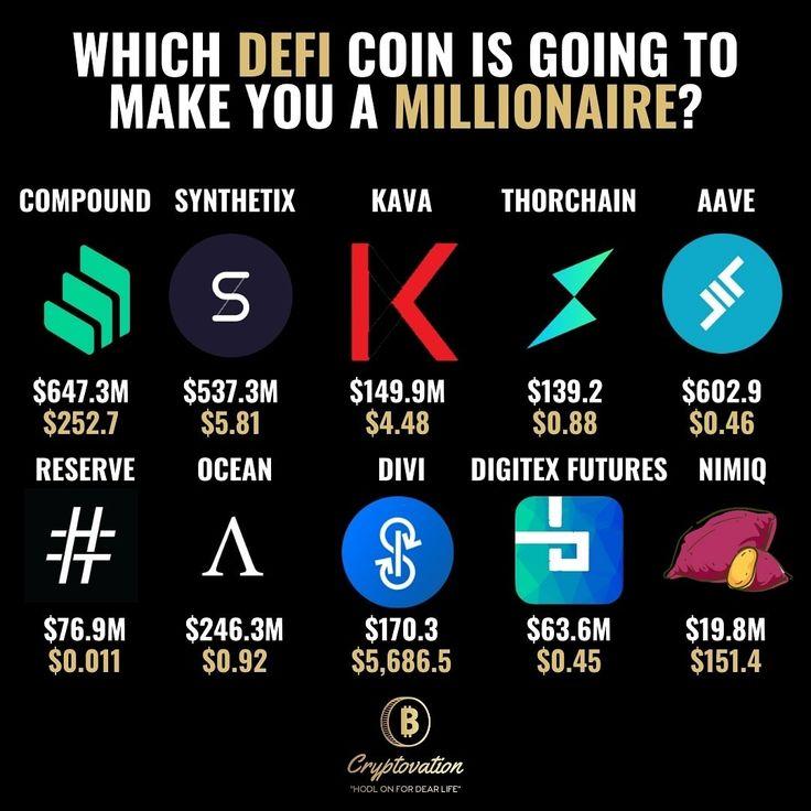 Hidden Gems Defi Coins Cryptocurrency Infographic Blockchain