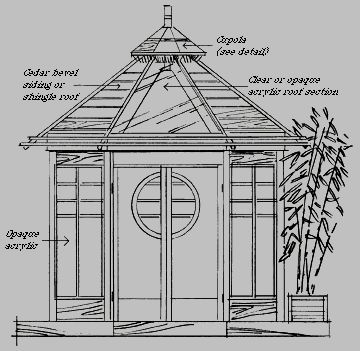 Gazebo for the garden i want my grape vines and for Cedar pavilion plans