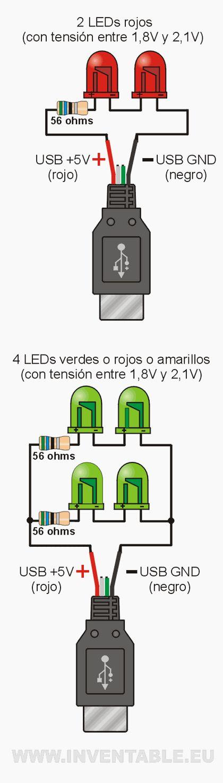 Http://www.inventable.eu/media/73_Leds_por_ejemplos/Leds_por_ejemplos10.jpg. Hola gente de Taringa. En mi segundo artículo de esta serie didáctica, hablaré de como conectar LEDs a la salida USB de las computadoras. El puerto USB tiene 4 cables, dos...